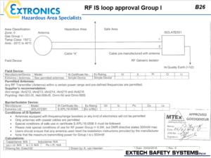 Group I RF IS loop approval