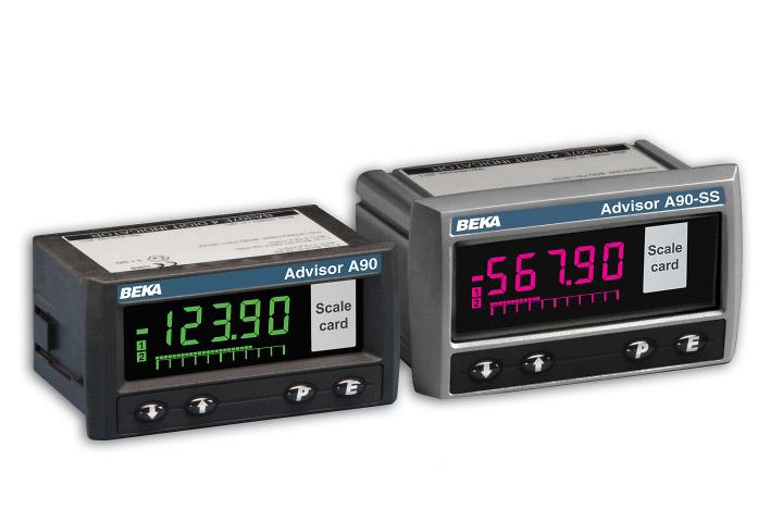 Process panel meters
