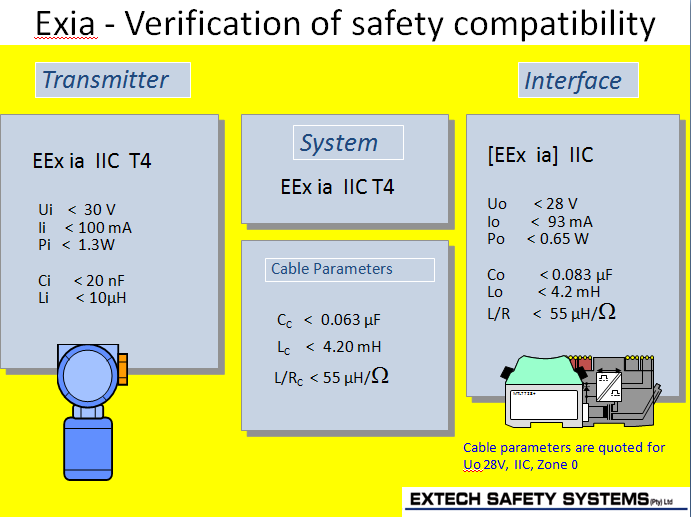 extech wiring diagrams intrinsic safety for zone 2  exic  and using longer cable  intrinsic safety for zone 2  exic  and using longer cable